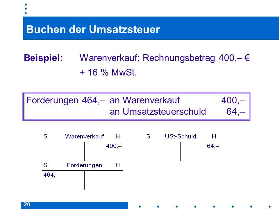 29 Buchen der Umsatzsteuer Beispiel:Warenverkauf; Rechnungsbetrag 400,– + 16 % MwSt. Forderungen 464,– an Warenverkauf 400,– an Umsatzsteuerschuld 64,