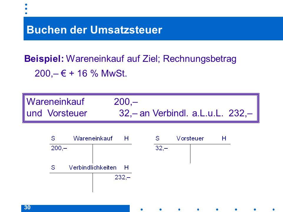 30 Buchen der Umsatzsteuer Beispiel: Wareneinkauf auf Ziel; Rechnungsbetrag 200,– + 16 % MwSt. Wareneinkauf 200,– und Vorsteuer 32,–an Verbindl. a.L.u