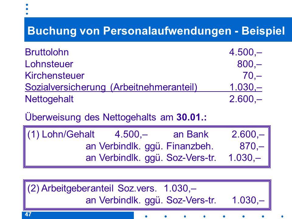 47 Buchung von Personalaufwendungen - Beispiel Bruttolohn 4.500,– Lohnsteuer 800,– Kirchensteuer 70,– Sozialversicherung (Arbeitnehmeranteil) 1.030,– Nettogehalt 2.600,– Überweisung des Nettogehalts am 30.01.: (1) Lohn/Gehalt4.500,– an Bank 2.600,– an Verbindlk.