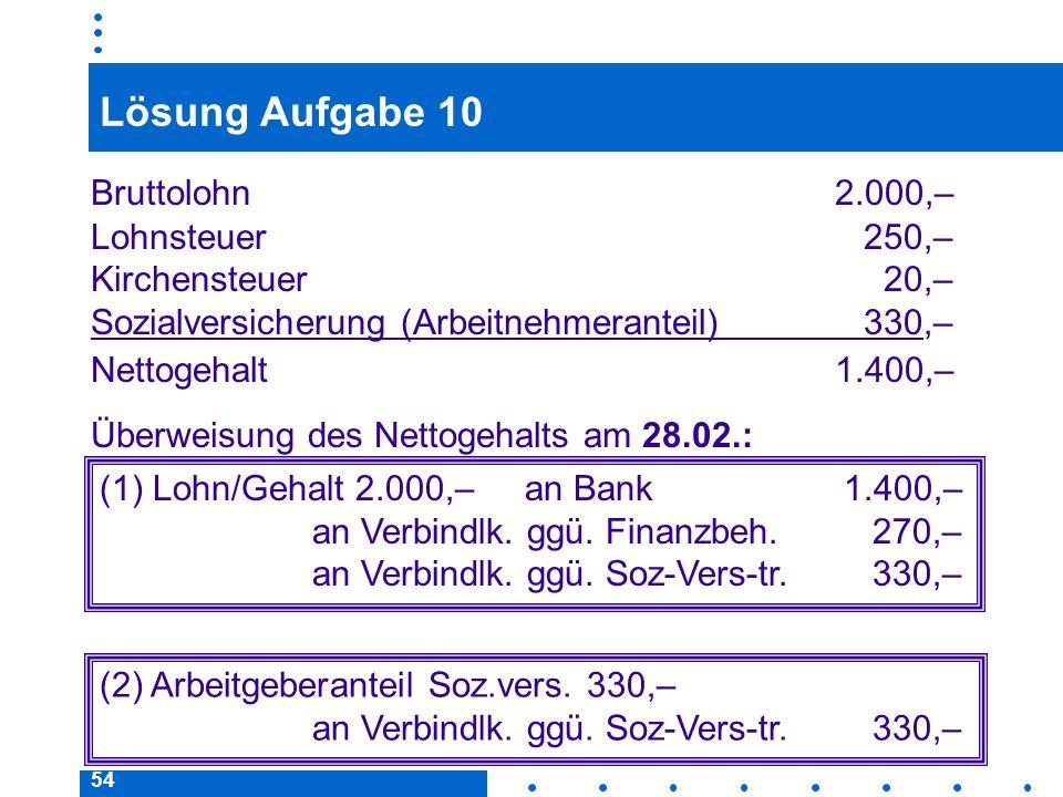 54 Lösung Aufgabe 10 Bruttolohn 2.000,– Lohnsteuer 250,– Kirchensteuer 20,– (1) Lohn/Gehalt 2.000,– an Bank 1.400,– an Verbindlk.