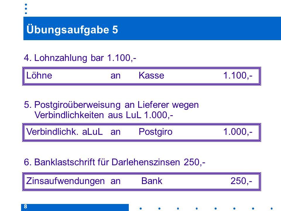 8 Übungsaufgabe 5 4. Lohnzahlung bar 1.100,- Löhnean Kasse1.100,- Verbindlichk. aLuLan Postgiro1.000,- Zinsaufwendungenan Bank 250,- 5. Postgiroüberwe