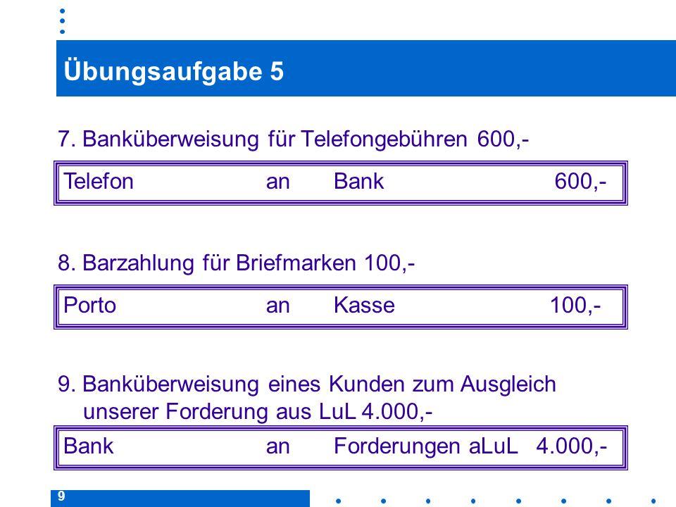 9 Übungsaufgabe 5 7. Banküberweisung für Telefongebühren 600,- Telefonan Bank 600,- Portoan Kasse 100,- Bankan Forderungen aLuL4.000,- 8. Barzahlung f