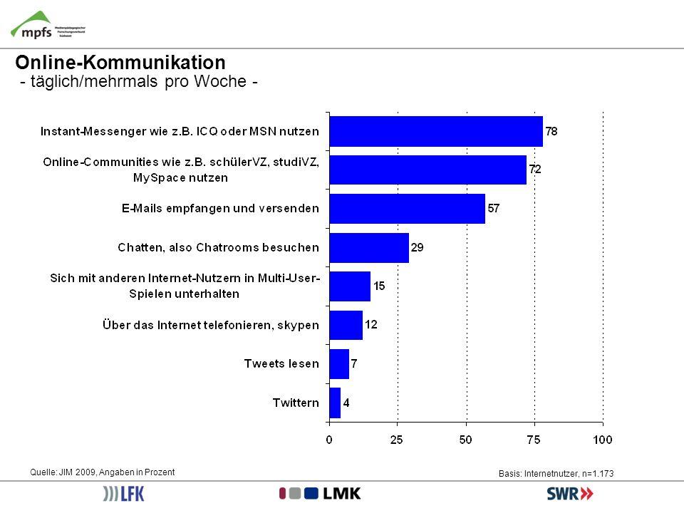 Online-Kommunikation - täglich/mehrmals pro Woche - Quelle: JIM 2009, Angaben in Prozent Basis: Internetnutzer, n=1.173