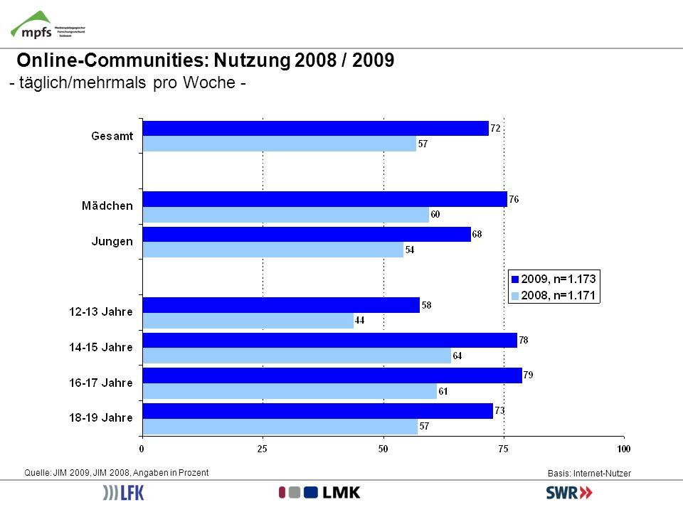 Online-Communities: Nutzung 2008 / 2009 - täglich/mehrmals pro Woche - Quelle: JIM 2009, JIM 2008, Angaben in Prozent Basis: Internet-Nutzer