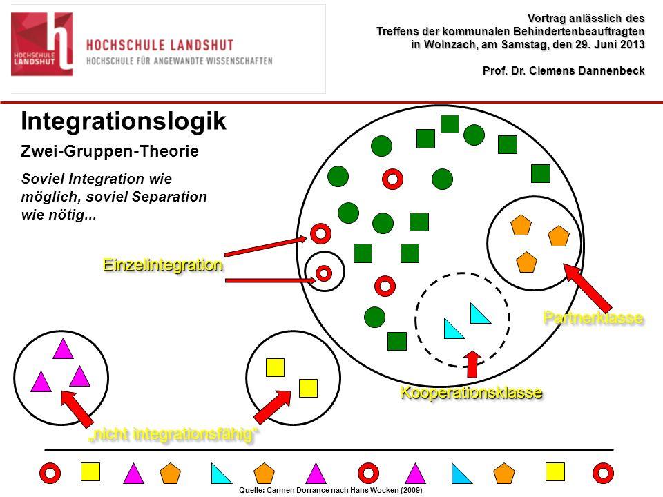 Integrationslogik Zwei-Gruppen-Theorie Soviel Integration wie möglich, soviel Separation wie nötig...