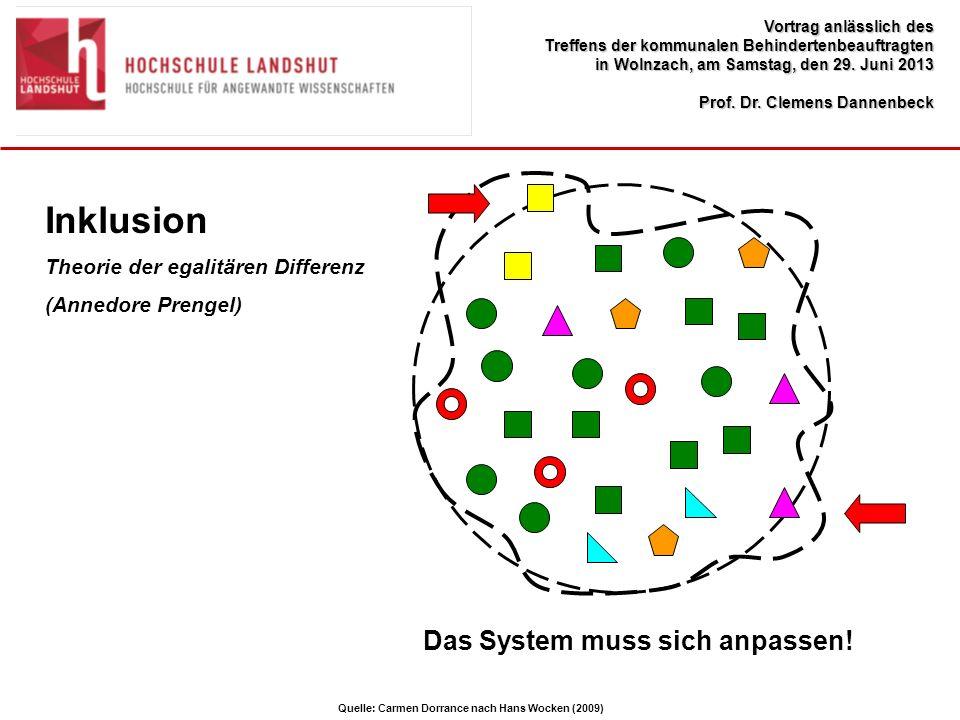 Inklusion Theorie der egalitären Differenz (Annedore Prengel) Das System muss sich anpassen.