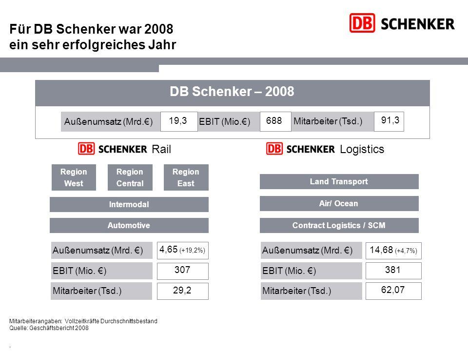, Die DB ist der weltweit zweitgrößte Transport- und Logistikdienstleister Top 10 Player globaler Transport- und Logistikunternehmen 1) (Umsätze 2008, Mrd.