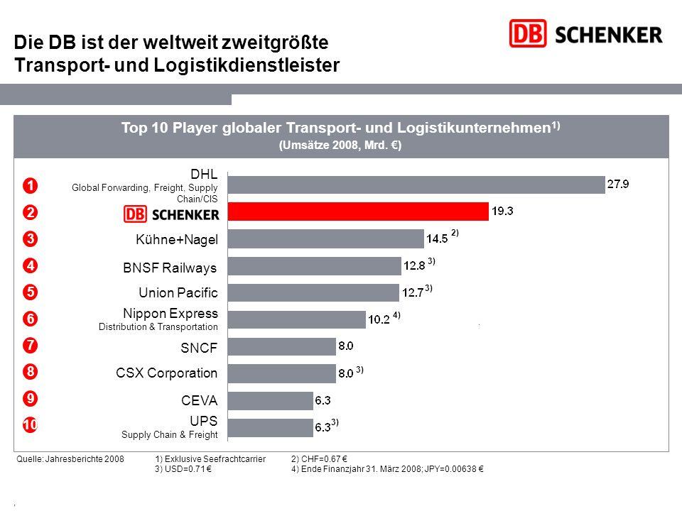 , DB Schenker - die Kennzahlen 2008 Nr.1 in Europa im Schienengüterverkehr Nr.