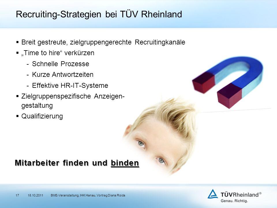 Recruiting-Strategien bei TÜV Rheinland Breit gestreute, zielgruppengerechte Recruitingkanäle Time to hire verkürzen -Schnelle Prozesse -Kurze Antwort