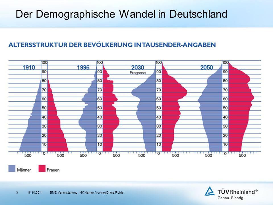 Der Demographische Wandel in Deutschland 18.10.2011BME-Veranstaltung, IHK Hanau, Vortrag Diana Roida3