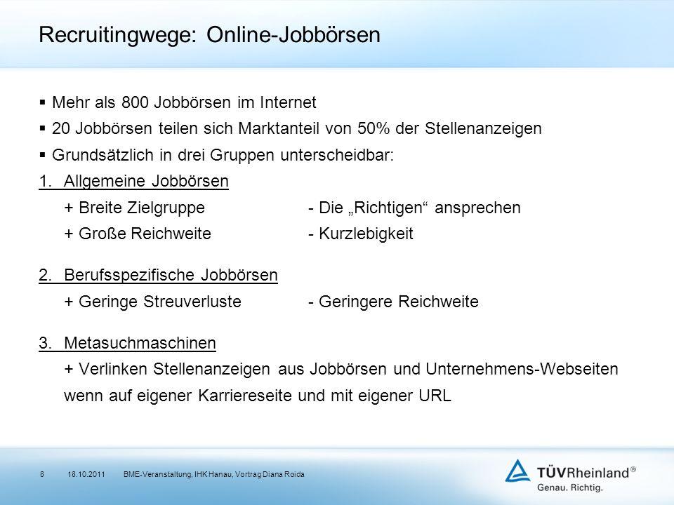Recruitingwege: Online-Jobbörsen Mehr als 800 Jobbörsen im Internet 20 Jobbörsen teilen sich Marktanteil von 50% der Stellenanzeigen Grundsätzlich in