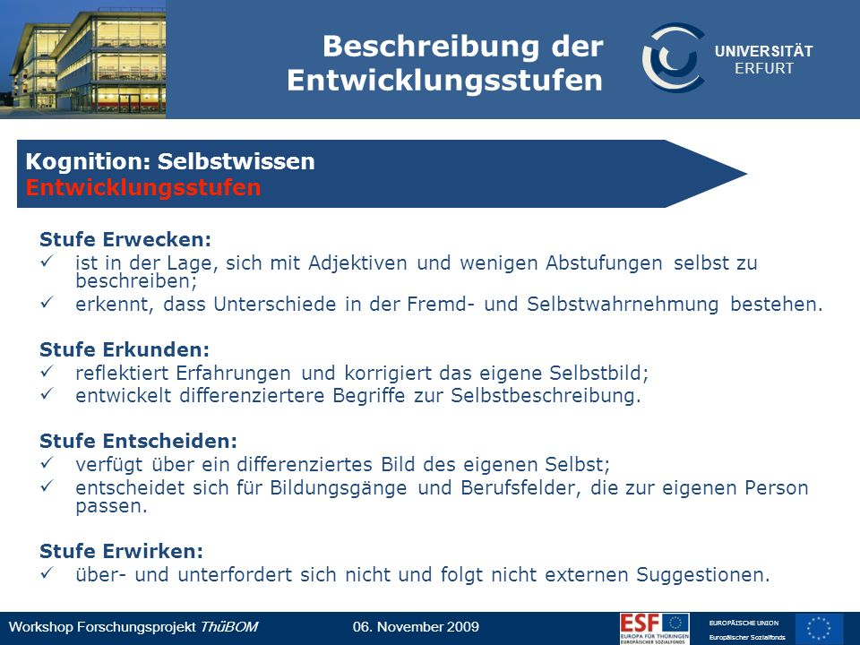UNIVERSITÄT ERFURT Workshop Forschungsprojekt ThüBOM06. November 2009 EUROPÄISCHE UNION Europäischer Sozialfonds Kognition: Selbstwissen Entwicklungss