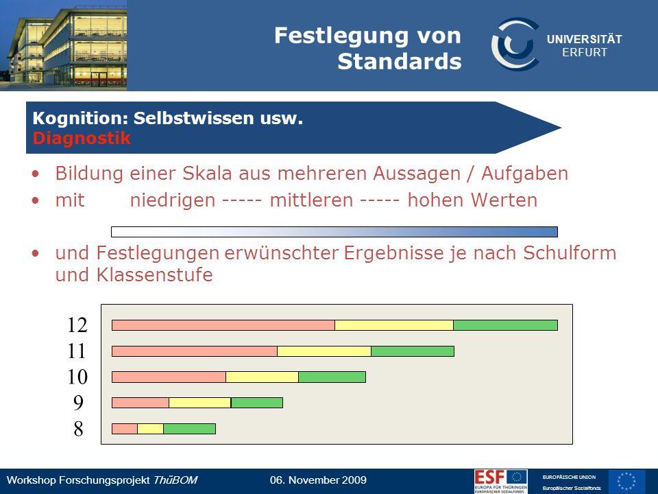 UNIVERSITÄT ERFURT Workshop Forschungsprojekt ThüBOM06. November 2009 EUROPÄISCHE UNION Europäischer Sozialfonds Festlegung von Standards Bildung eine