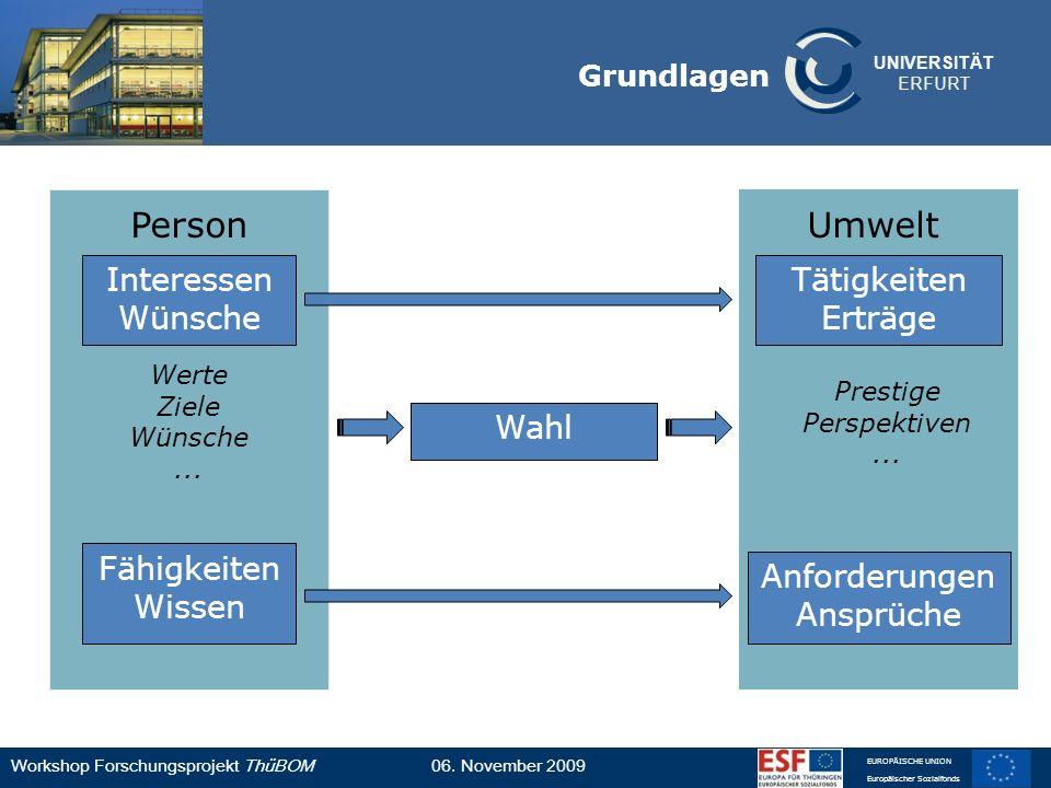 UNIVERSITÄT ERFURT Workshop Forschungsprojekt ThüBOM06. November 2009 EUROPÄISCHE UNION Europäischer Sozialfonds Grundlagen Interessen Wünsche Fähigke