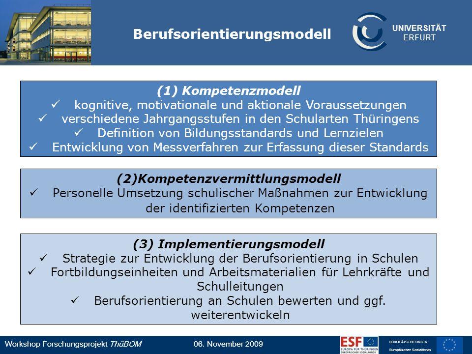 UNIVERSITÄT ERFURT Workshop Forschungsprojekt ThüBOM06. November 2009 EUROPÄISCHE UNION Europäischer Sozialfonds Berufsorientierungsmodell (1) Kompete