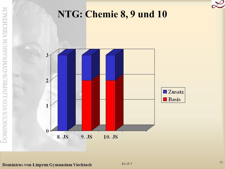 EA JS 7 Dominicus-von-Linprun Gymnasium Viechtach 13 NTG: Chemie 8, 9 und 10