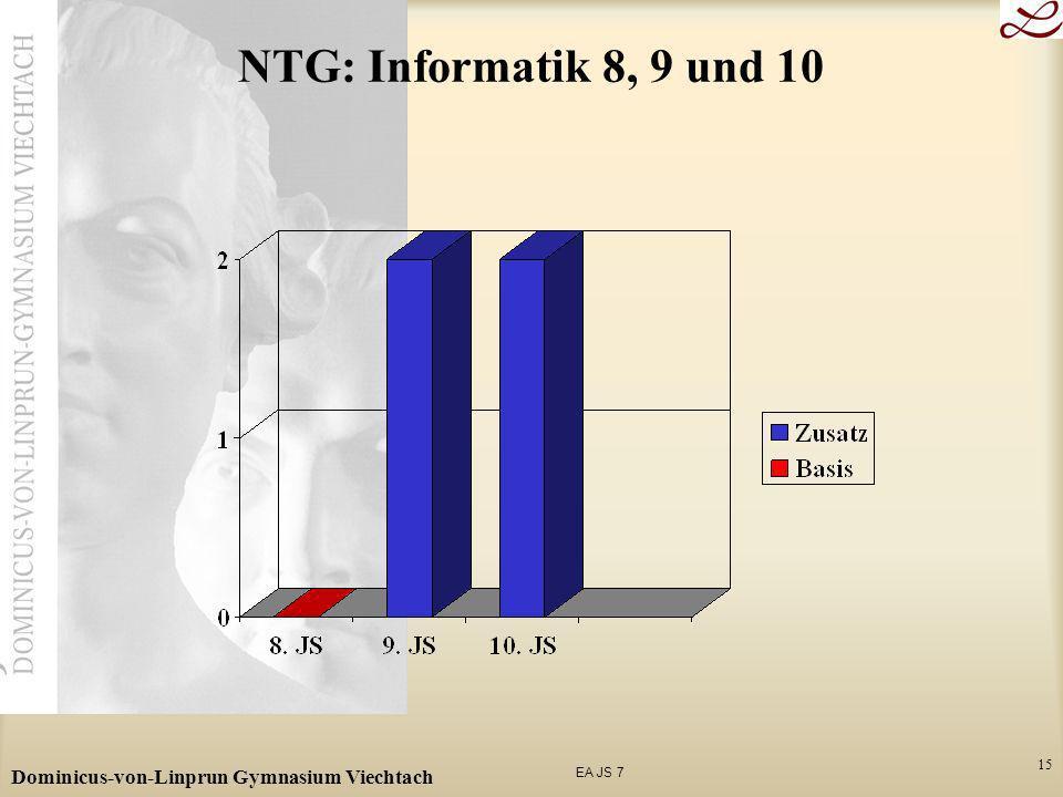 EA JS 7 Dominicus-von-Linprun Gymnasium Viechtach 15 NTG: Informatik 8, 9 und 10