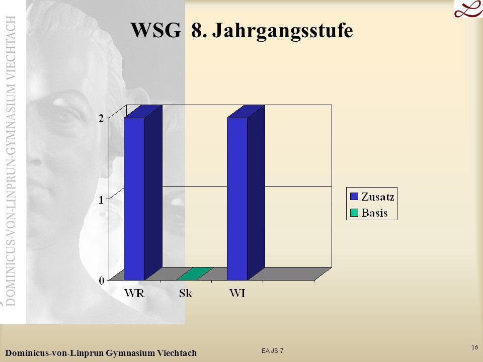 EA JS 7 Dominicus-von-Linprun Gymnasium Viechtach 16 WSG 8. Jahrgangsstufe
