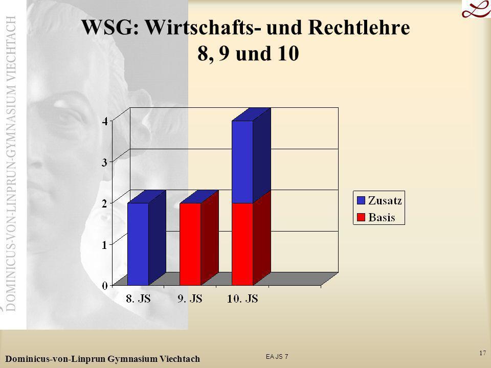 EA JS 7 Dominicus-von-Linprun Gymnasium Viechtach 17 WSG: Wirtschafts- und Rechtlehre 8, 9 und 10