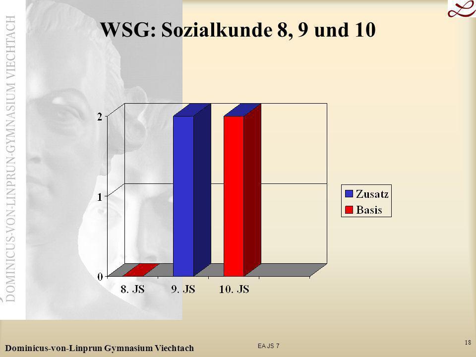 EA JS 7 Dominicus-von-Linprun Gymnasium Viechtach 18 WSG: Sozialkunde 8, 9 und 10
