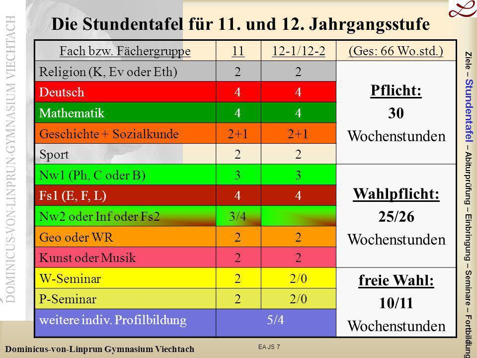 EA JS 7 Dominicus-von-Linprun Gymnasium Viechtach 20 Die Stundentafel für 11. und 12. Jahrgangsstufe Fach bzw. Fächergruppe1112-1/12-2(Ges: 66 Wo.std.