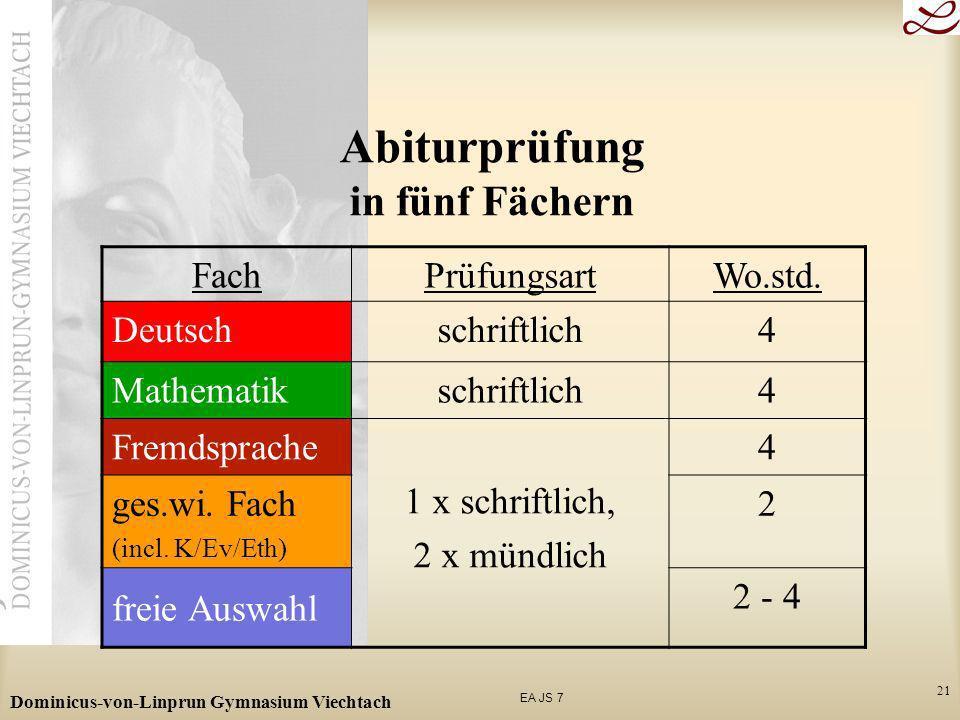 EA JS 7 Dominicus-von-Linprun Gymnasium Viechtach 21 Abiturprüfung in fünf Fächern FachPrüfungsartWo.std. Deutschschriftlich4 Mathematikschriftlich4 F
