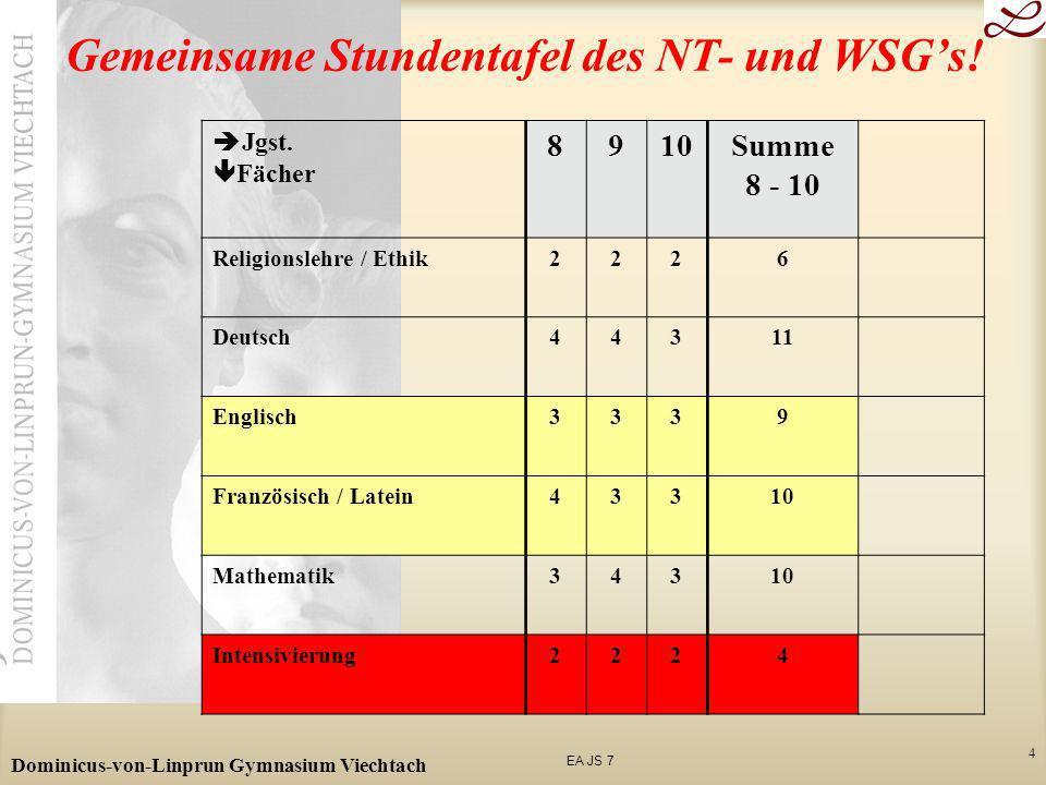 EA JS 7 Dominicus-von-Linprun Gymnasium Viechtach 4 Gemeinsame Stundentafel des NT- und WSGs! Jgst. Fächer 8910Summe 8 - 10 Religionslehre / Ethik2226