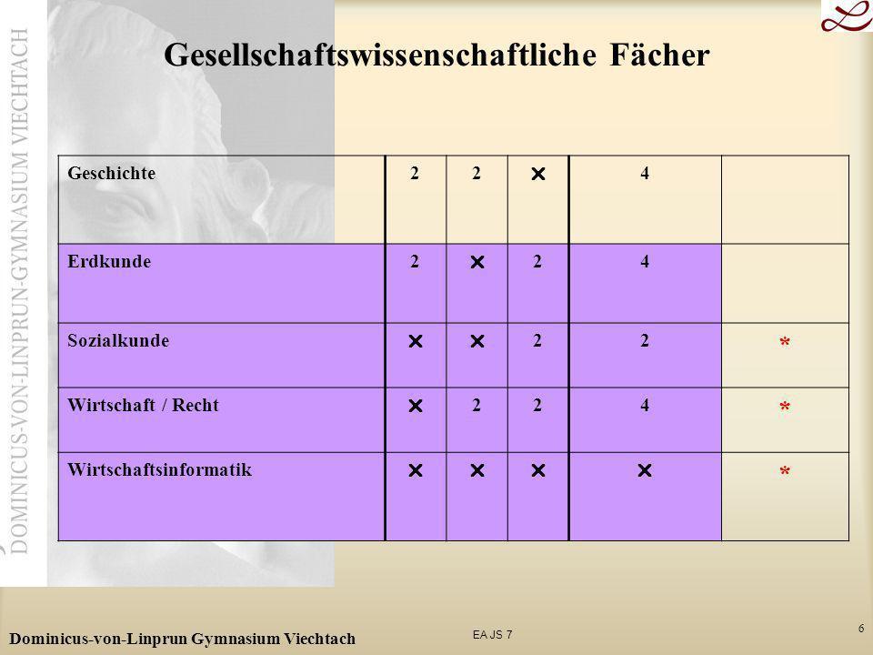 EA JS 7 Dominicus-von-Linprun Gymnasium Viechtach 6 Gesellschaftswissenschaftliche Fächer Geschichte22 4 Erdkunde2 24 Sozialkunde 22 * Wirtschaft / Recht 224 * Wirtschaftsinformatik *
