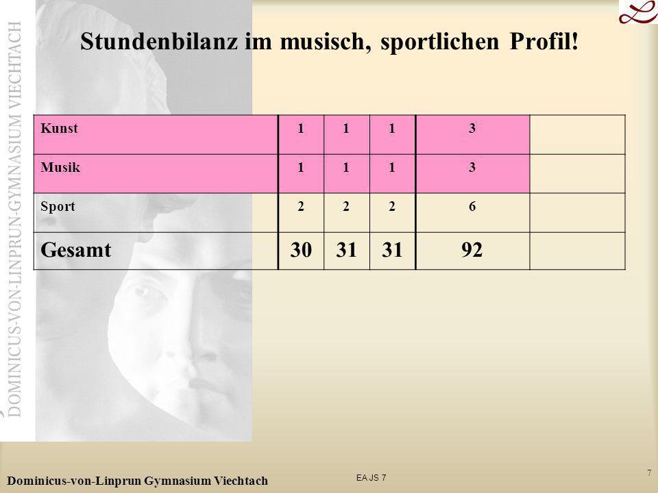 EA JS 7 Dominicus-von-Linprun Gymnasium Viechtach 7 Stundenbilanz im musisch, sportlichen Profil! Kunst1113 Musik1113 Sport2226 Gesamt3031 92