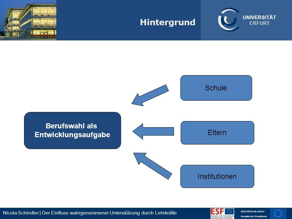 Nicola Schindler | Der Einfluss wahrgenommener Unterstützung durch Lehrkräfte EUROPÄISCHE UNION Europäischer Sozialfonds UNIVERSITÄT ERFURT Hintergrun