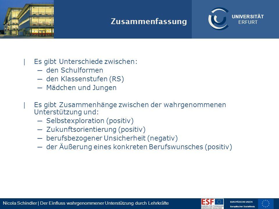 Nicola Schindler | Der Einfluss wahrgenommener Unterstützung durch Lehrkräfte EUROPÄISCHE UNION Europäischer Sozialfonds UNIVERSITÄT ERFURT Zusammenfa
