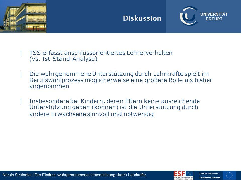 Nicola Schindler | Der Einfluss wahrgenommener Unterstützung durch Lehrkräfte EUROPÄISCHE UNION Europäischer Sozialfonds UNIVERSITÄT ERFURT Diskussion