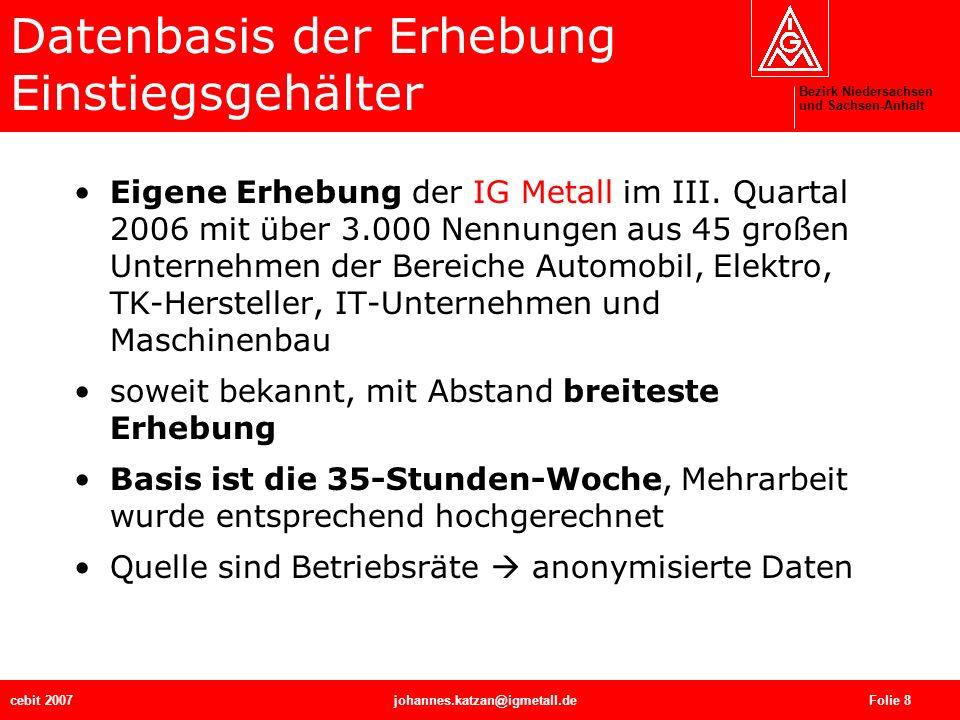 Bezirk Niedersachsen und Sachsen-Anhalt cebit 2007johannes.katzan@igmetall.de Folie 8 Datenbasis der Erhebung Einstiegsgehälter Eigene Erhebung der IG