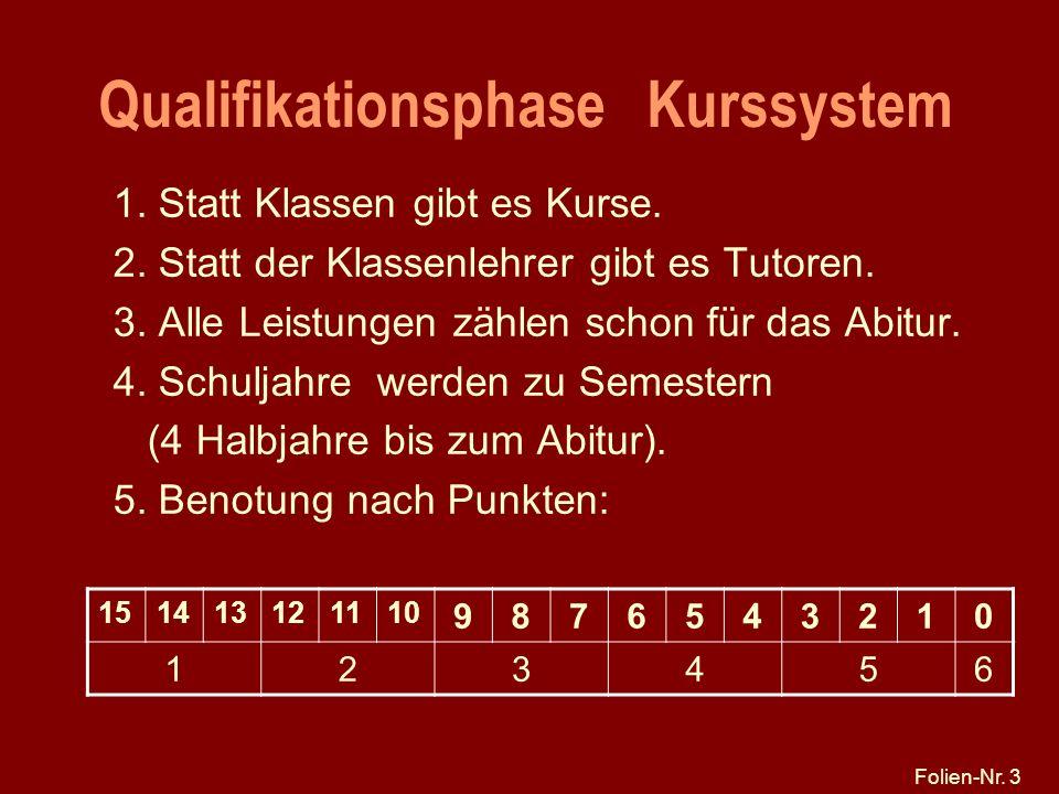 Folien-Nr. 3 Qualifikationsphase Kurssystem 1. Statt Klassen gibt es Kurse. 2. Statt der Klassenlehrer gibt es Tutoren. 3. Alle Leistungen zählen scho