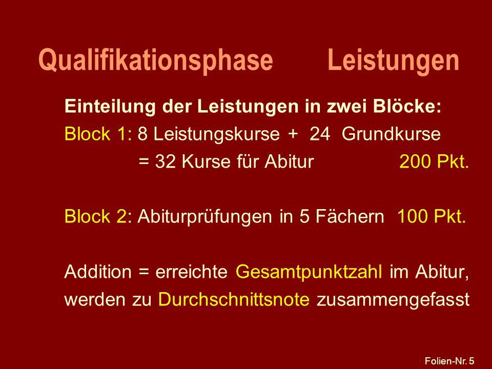 Folien-Nr. 5 Qualifikationsphase Leistungen Einteilung der Leistungen in zwei Blöcke: Block 1: 8 Leistungskurse + 24 Grundkurse = 32 Kurse für Abitur