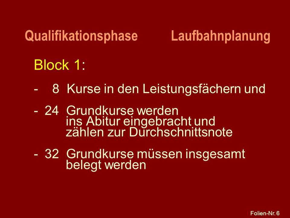 Folien-Nr. 6 Qualifikationsphase Laufbahnplanung Block 1: - 8 Kurse in den Leistungsfächern und -24 Grundkurse werden ins Abitur eingebracht und zähle