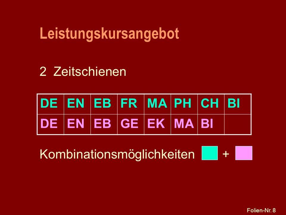 Folien-Nr. 8 Leistungskursangebot 2 Zeitschienen Kombinationsmöglichkeiten + DEENEBFRMAPHCHBI DEENEBGEEKMABI