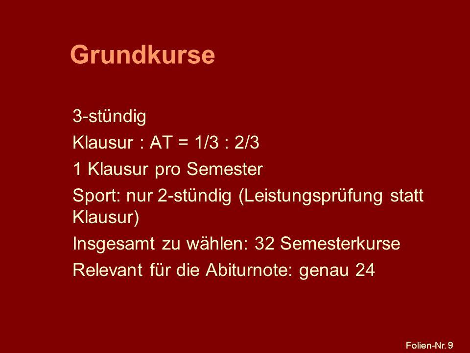 Folien-Nr. 9 Grundkurse 3-stündig Klausur : AT = 1/3 : 2/3 1 Klausur pro Semester Sport: nur 2-stündig (Leistungsprüfung statt Klausur) Insgesamt zu w