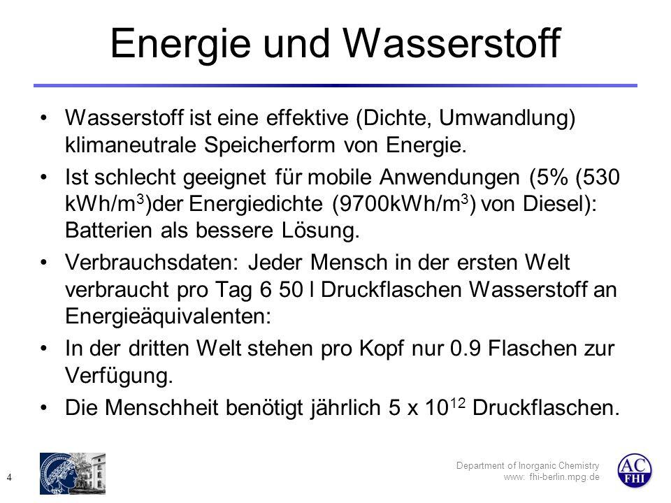 Department of Inorganic Chemistry www: fhi-berlin.mpg.de 5 Debatte in Berlin Kohle schlecht: –C+O 2 CO 2 (394 kJ/mol) Gas gut: –CH 4 + 1,5 O 2 CO 2 + 2H 2 O (394+ 572 kJ/mol) Wegen politischem Vorteil wird die wichtigste Rohstoffquelle für wasserstoffreichen C (Chemierohstoff) vernichtet: Kurzsichtig, nicht innovativ weil rein fossil: Bioenergie: CO 2 Lebensdauer in Luft: 70 a