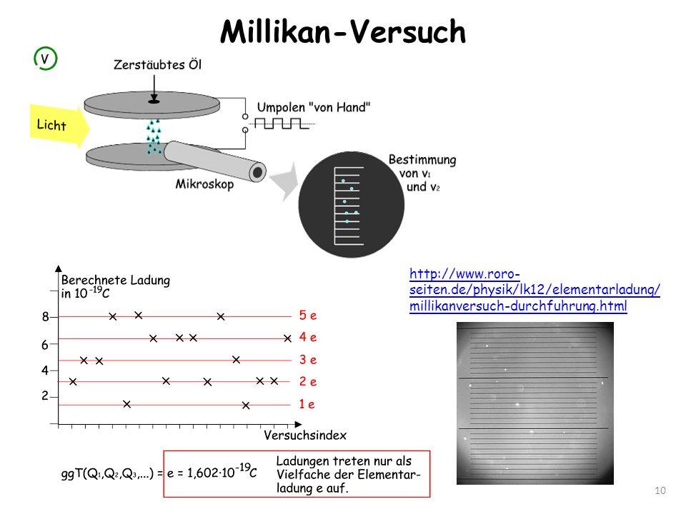 Millikan-Versuch 10 http://www.roro- seiten.de/physik/lk12/elementarladung/ millikanversuch-durchfuhrung.html