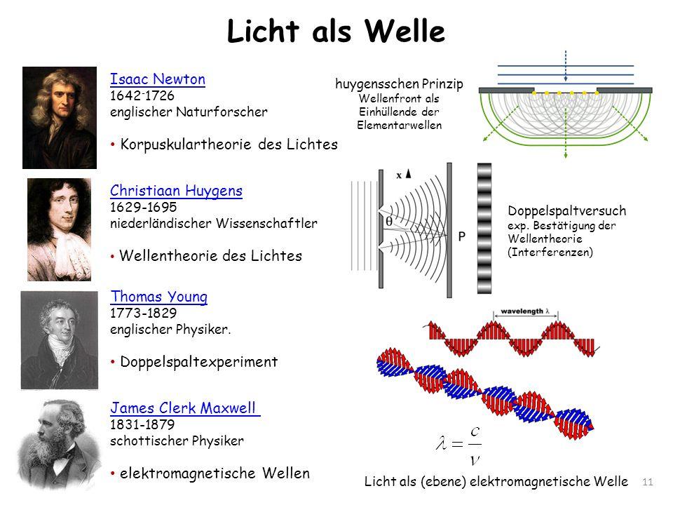 Licht als Welle 11 huygensschen Prinzip Wellenfront als Einhüllende der Elementarwellen Christiaan Huygens 1629-1695 niederländischer Wissenschaftler