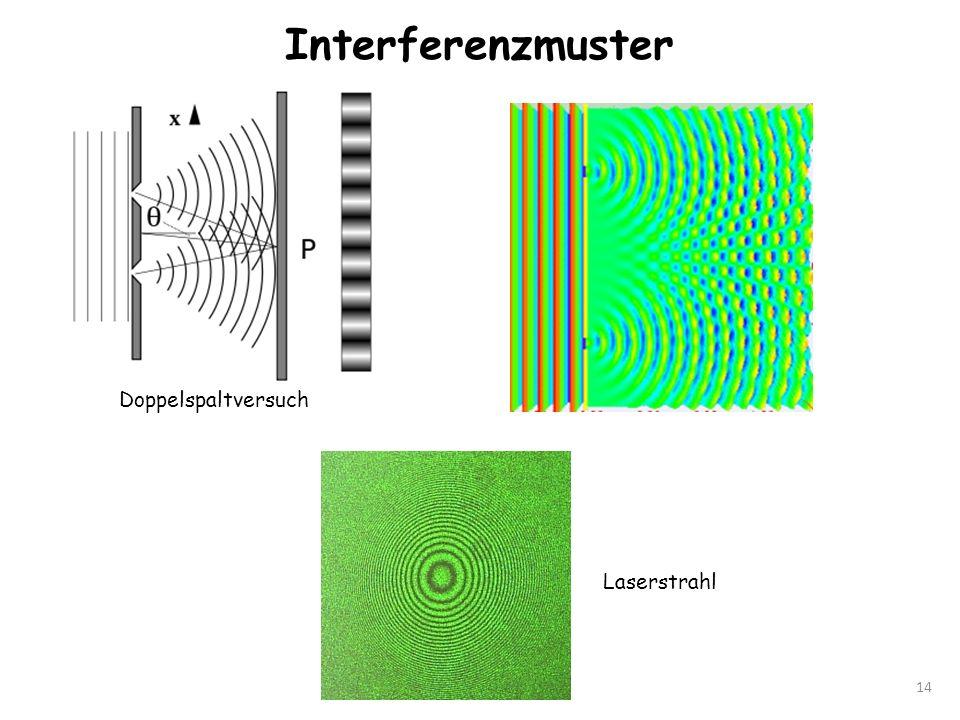 Interferenzmuster 14 Laserstrahl Doppelspaltversuch