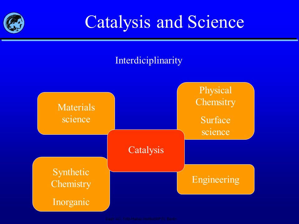 Dept. AC, Fritz-Haber-Institut(MPG), Berlin Catalysis and Science Interdiciplinarity Materials science Physical Chemsitry Surface science EngineeringS