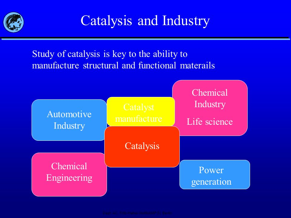 Dept. AC, Fritz-Haber-Institut(MPG), Berlin Study of catalysis is key to the ability to manufacture structural and functional materails Catalysis and