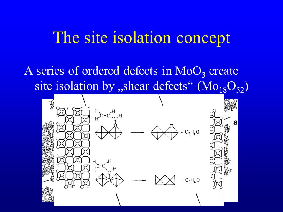 The site isolation concept A series of ordered defects in MoO 3 create site isolation by shear defects (Mo 18 O 52 )