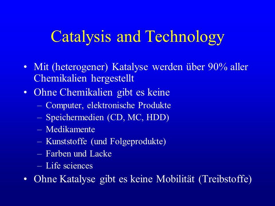 Catalysis and Technology Mit (heterogener) Katalyse werden über 90% aller Chemikalien hergestellt Ohne Chemikalien gibt es keine –Computer, elektronis