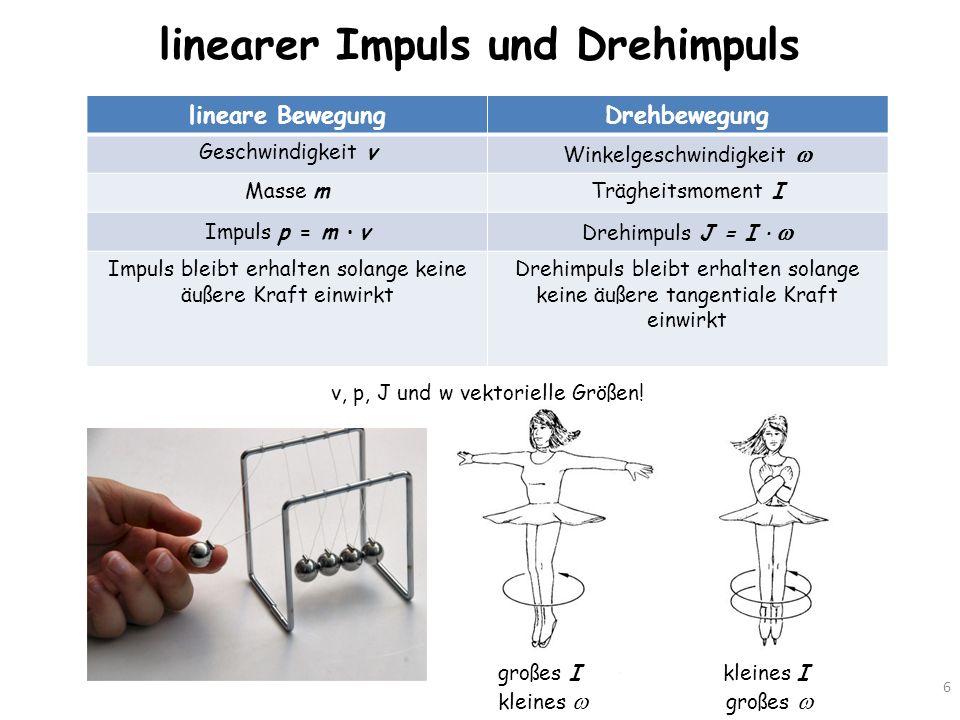 linearer Impuls und Drehimpuls 6 lineare BewegungDrehbewegung Geschwindigkeit v Winkelgeschwindigkeit Masse mTrägheitsmoment I Impuls p = m · vDrehimp