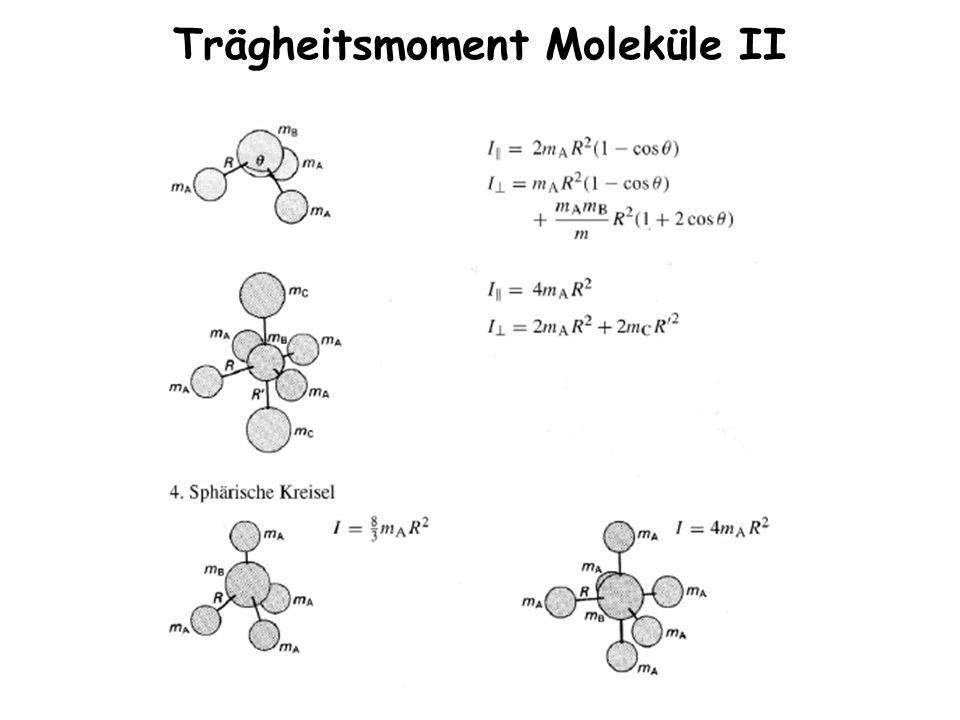 Trägheitsmoment Moleküle II