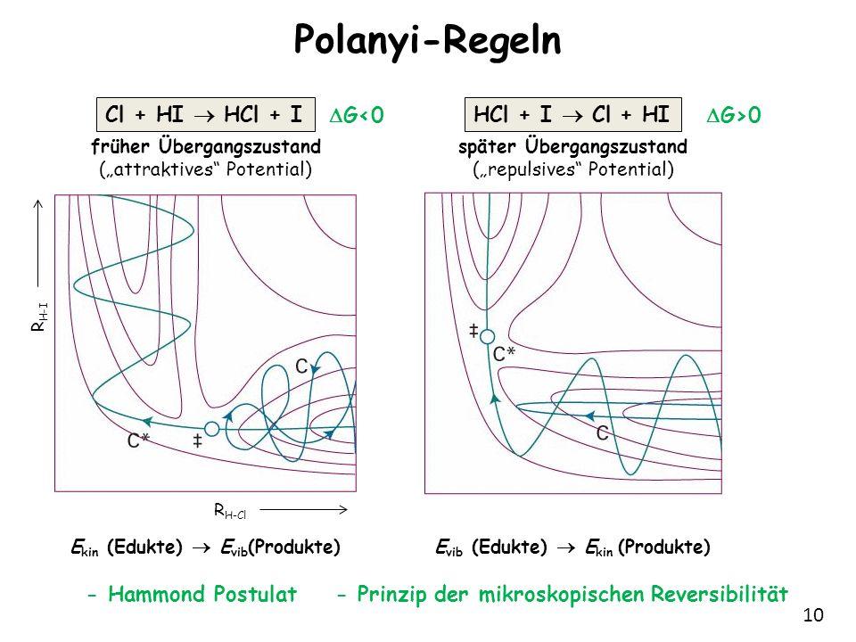 10 Polanyi-Regeln früher Übergangszustand (attraktives Potential) später Übergangszustand (repulsives Potential) E kin (Edukte) E vib (Produkte)E vib