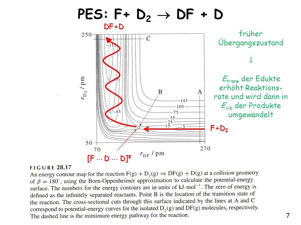 7 PES: F+ D 2 DF + D F+D 2 DF+D [F ··· D ··· D] früher Übergangszustand E trans der Edukte erhöht Reaktions- rate und wird dann in E vib der Produkte